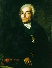 Author photo. wikimedia - portrait by Karl Vogel von Vogelstein, ca. 1810