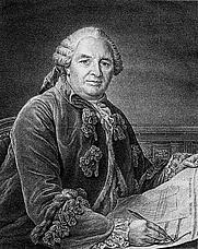Author photo. Henri-Louis Duhamel du Monceau. Wikimedia Commons.